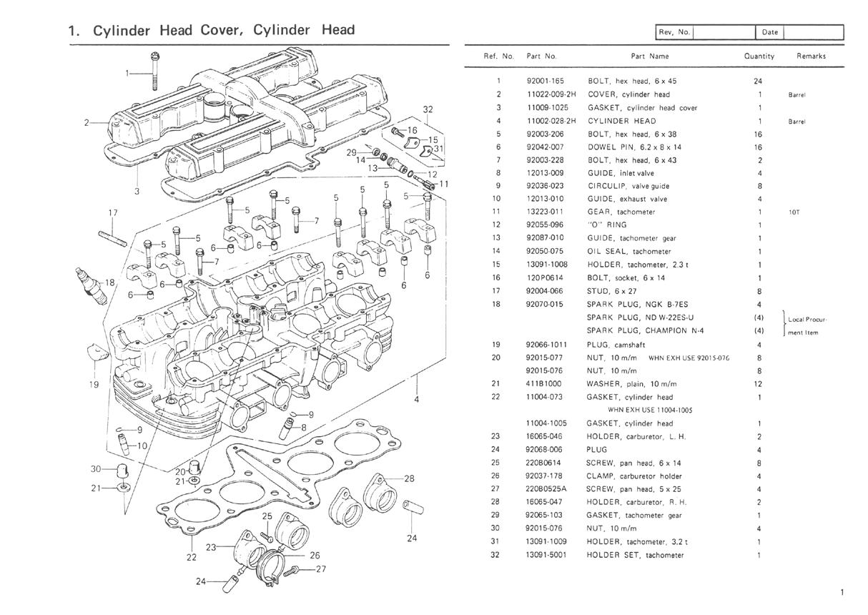 Kz650 Parts Diagram Trusted Wiring Diagrams K Z 650 H1 Head Expert U2022 Rh Heathersmith Co List Performance