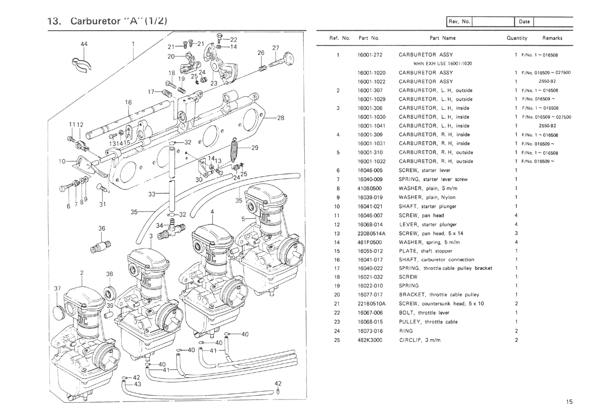 kz650 parts diagram 1982 kz650 wiring diagram