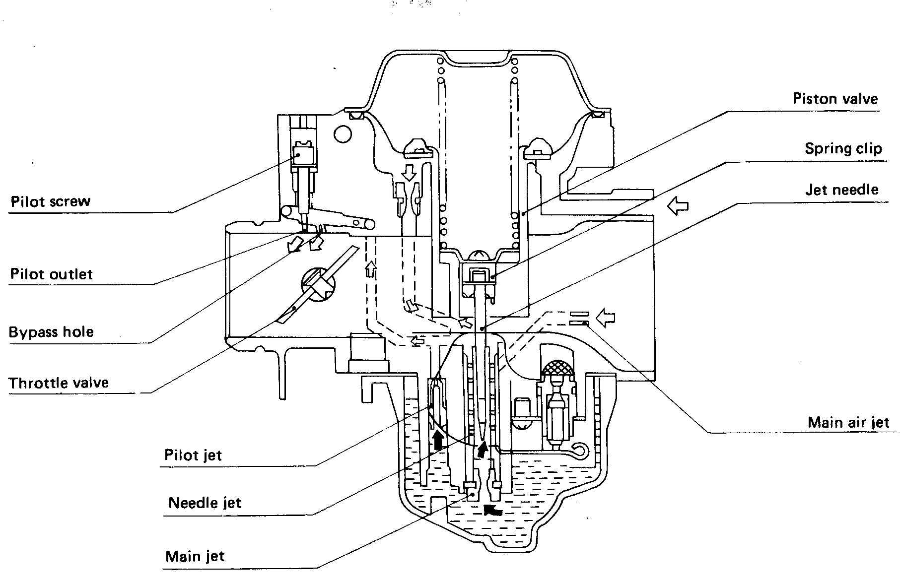 carburetor schematic diagram