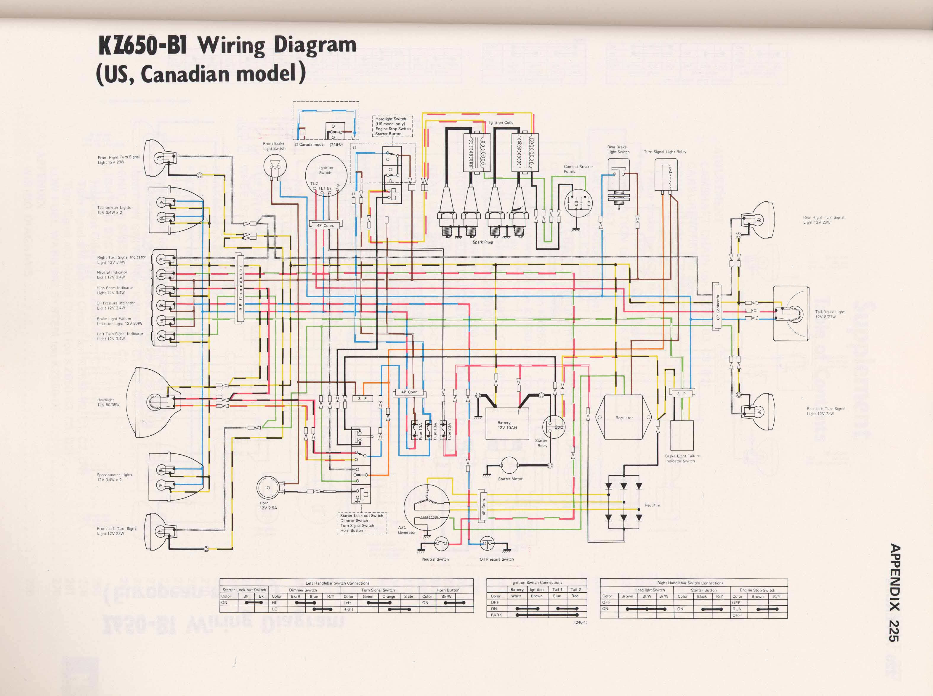 KZ650 B1 1983 kawasaki motorcycle wiring diagrams wiring diagram
