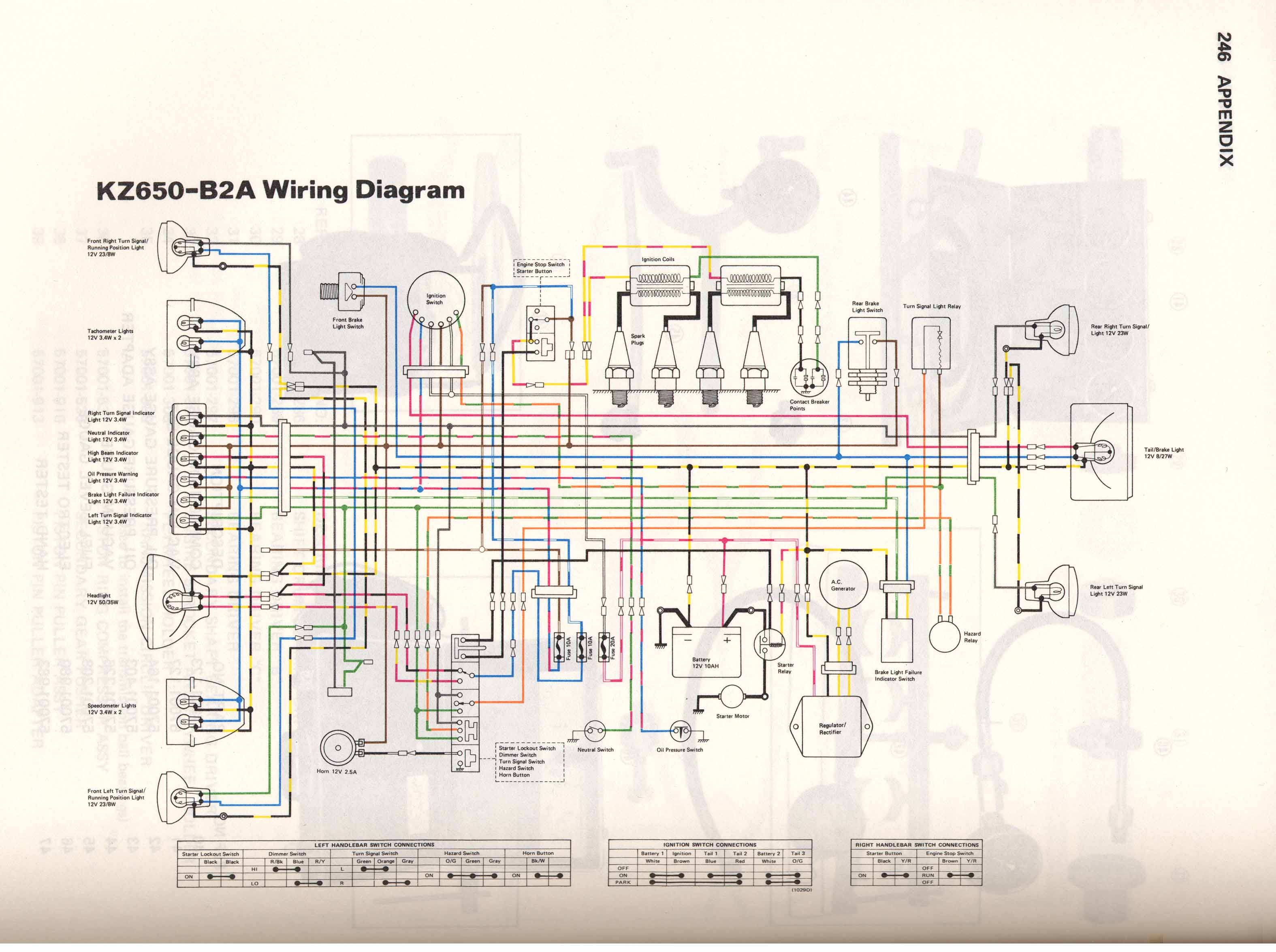 80 kz650 wiring diagram b2a kz650 wiring diagram kz650.info - wiring diagrams #10