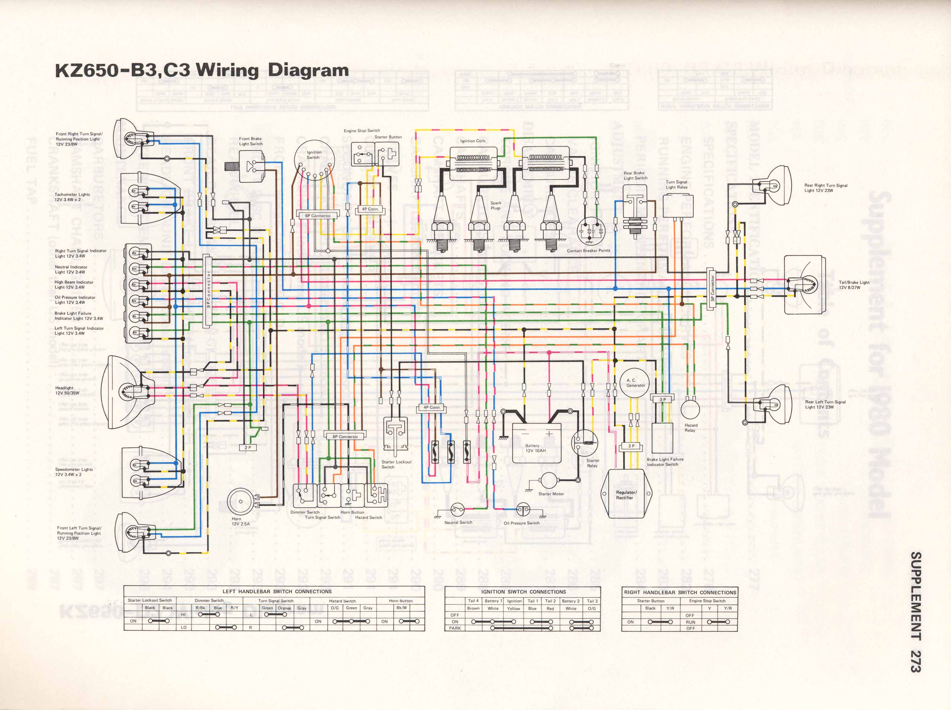 KZ650.INFO - Wiring Diagrams on h1 wiring diagram, z1000 wiring diagram, klr650 wiring diagram, zx10 wiring diagram, er6n wiring diagram, ninja 250r wiring diagram, kz1300 wiring diagram, z1 wiring diagram, gs550 wiring diagram, zx1000 wiring diagram, kl600 wiring diagram, klr250 wiring diagram, kz1000 wiring diagram, kawasaki wiring diagram, kz440 wiring diagram, zl900 eliminator wiring diagram, gs750 wiring diagram, zg1000 wiring diagram, z400 wiring diagram, ex250 wiring diagram,