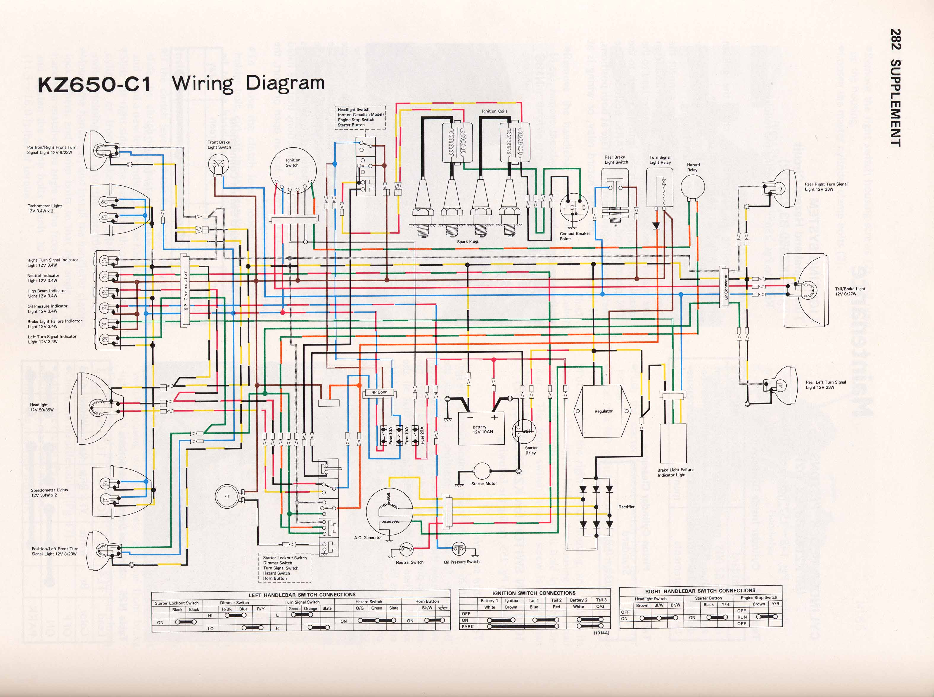 kz1000 wiring diagram yamaha xs400 1980 kz1000 wiring diagram color 1977 kz 650 c1 #9
