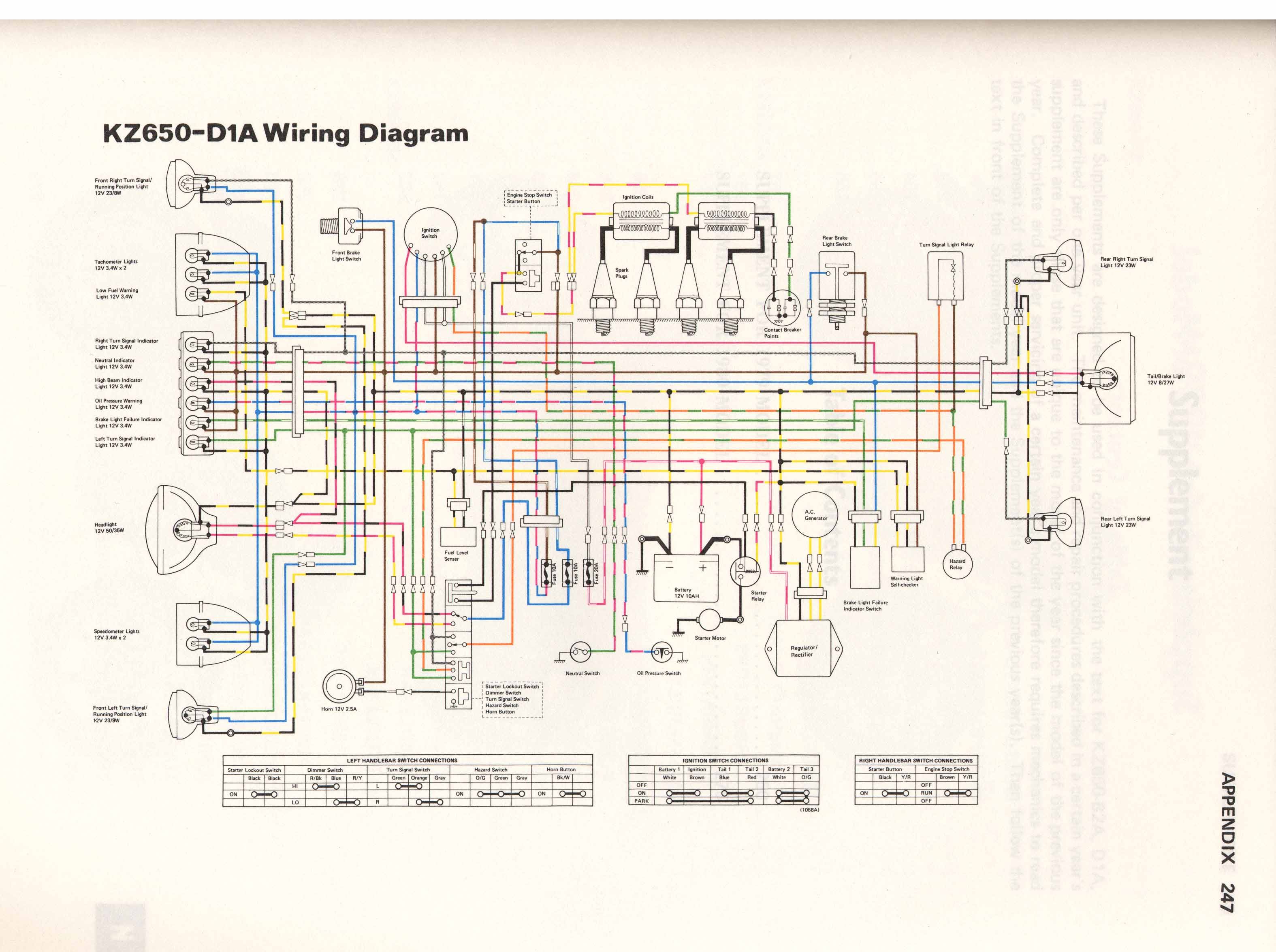 KZ650 D1A kz650 info wiring diagrams 1980 kz650 wiring diagram at readyjetset.co