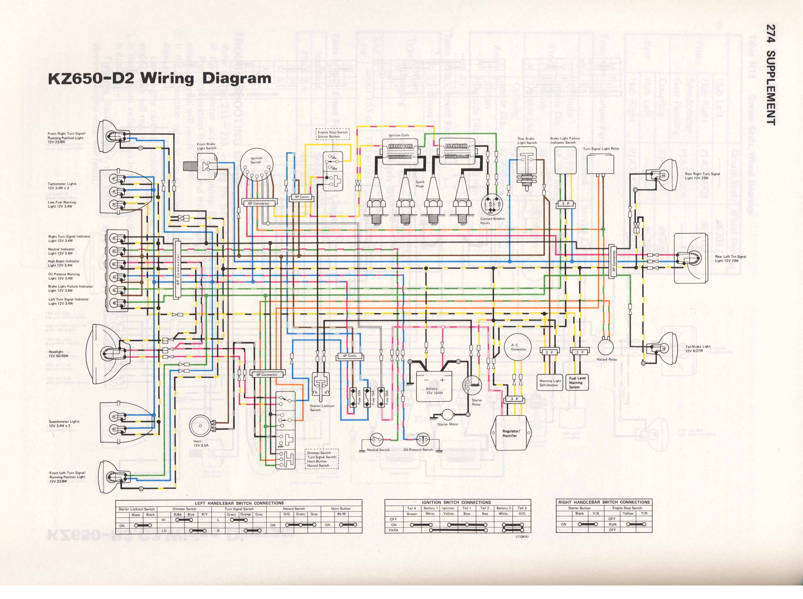 1978 Kawasaki Wiring Diagrams Harness 90 Schematic Kz650 Info Kl 250 Diagram