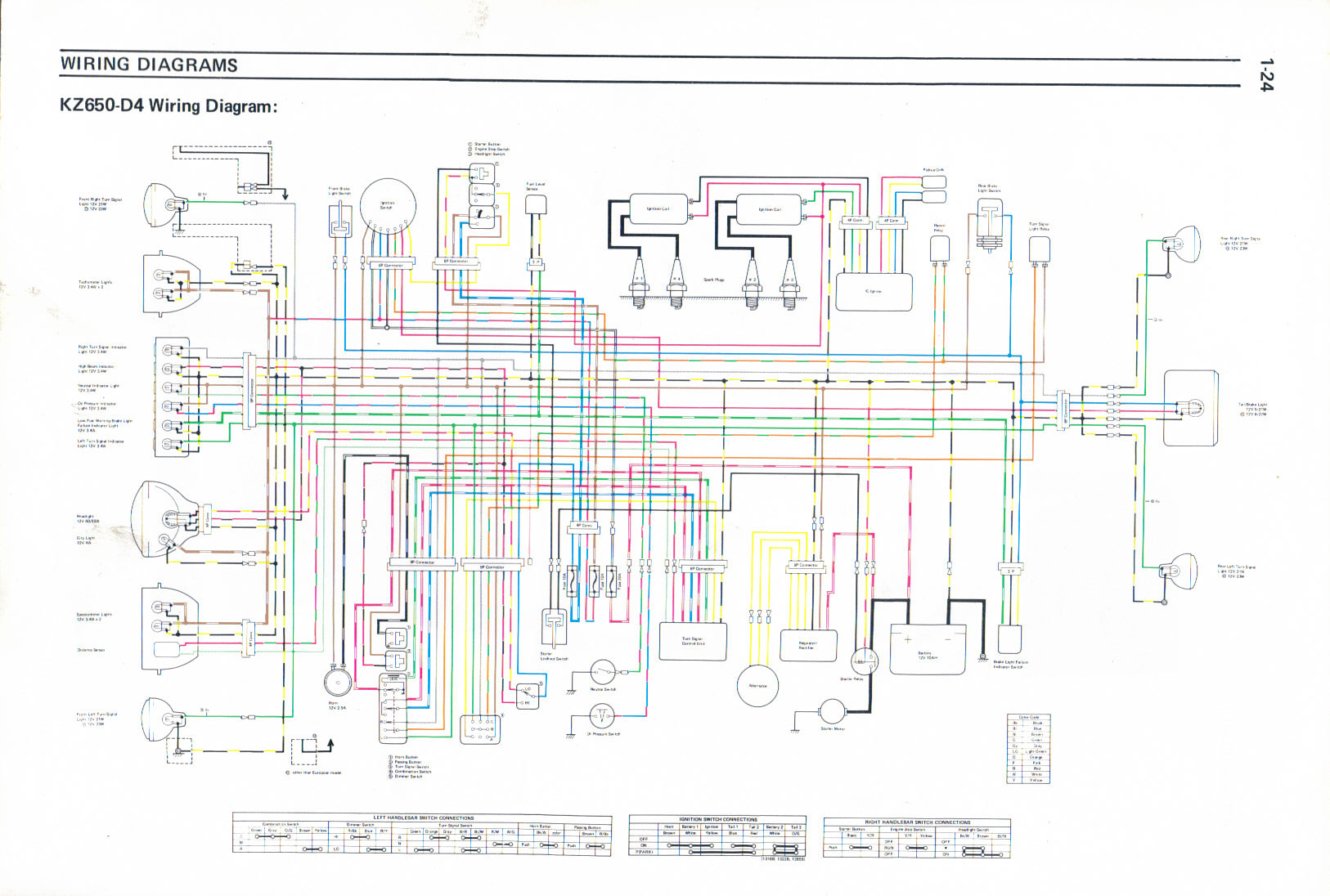 KZ650 D4 kawasaki z750 wiring diagram kawasaki wiring diagrams instruction kawasaki fb460v wiring diagram at bayanpartner.co