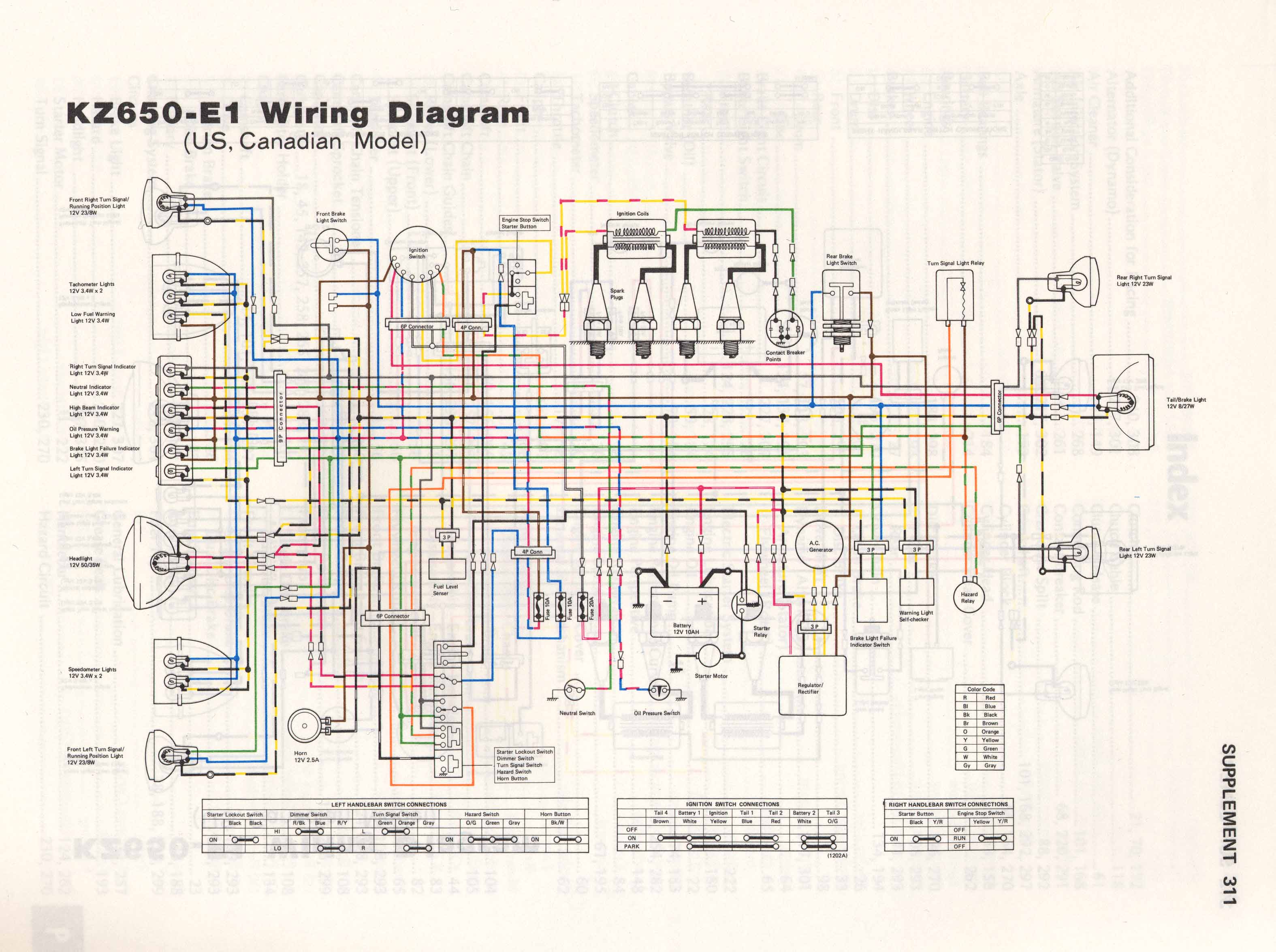KZ650 E1 kz650 info wiring diagrams 1980 kz650 wiring diagram at readyjetset.co