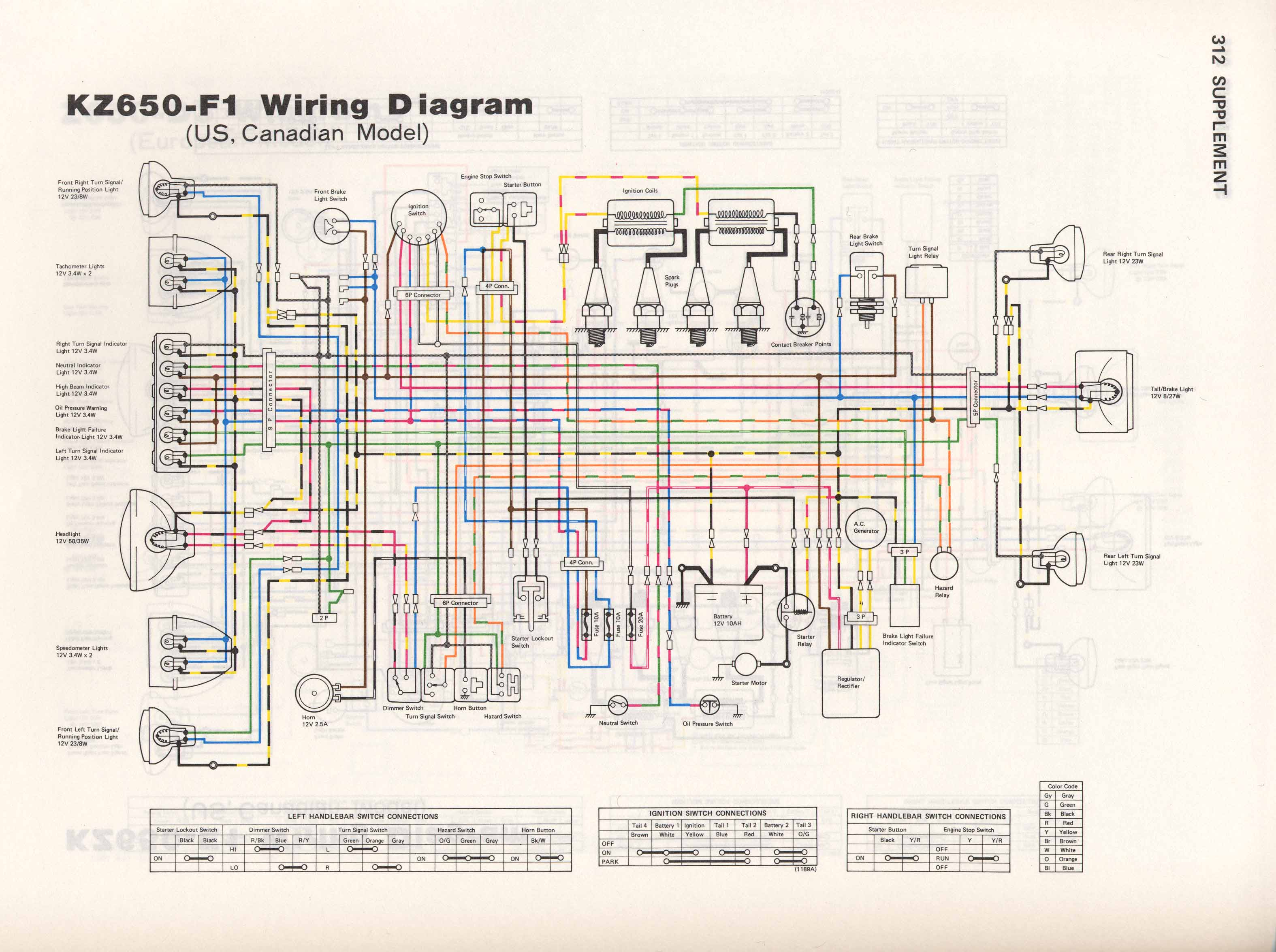 KZ650 F1 kz650 info wiring diagrams 1980 kz650 wiring diagram at readyjetset.co