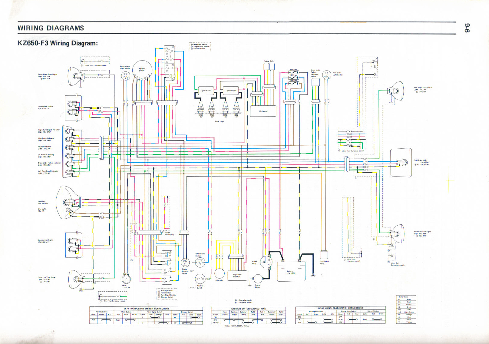 KZ650 F3 kz650 info wiring diagrams Wiring Harness Diagram at n-0.co