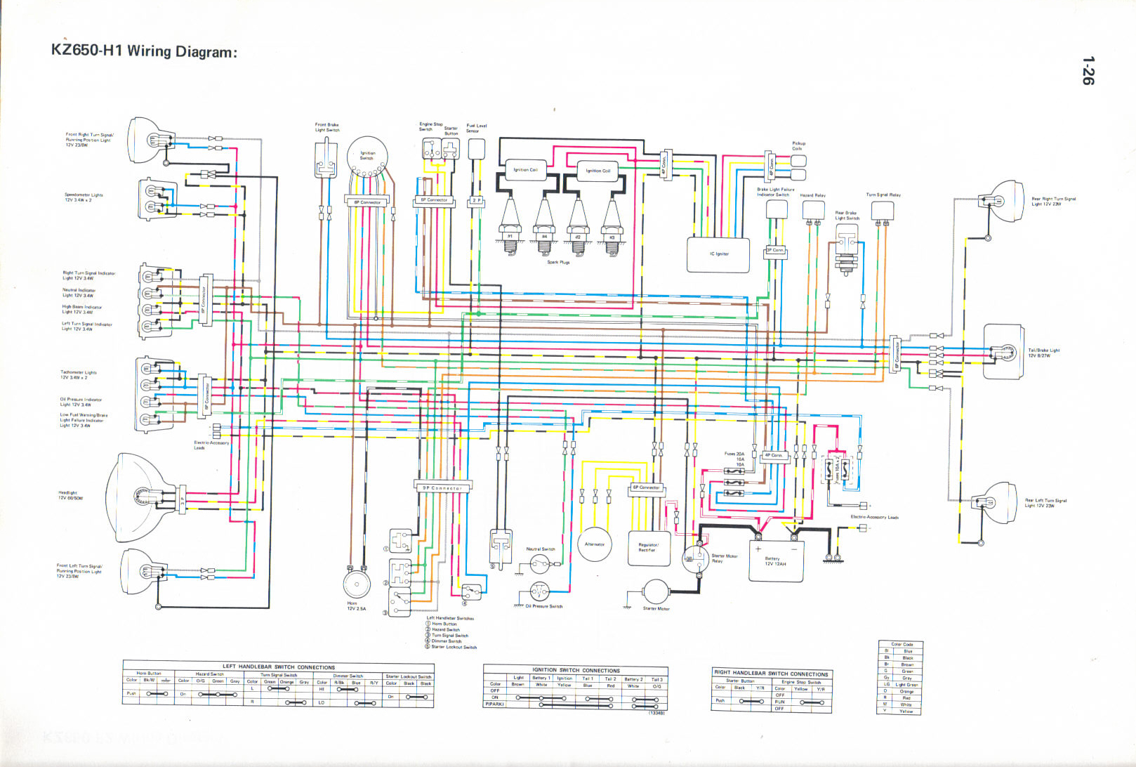 KZ650 H1 kz650 info wiring diagrams 1980 kawasaki 440 ltd wiring diagram at bayanpartner.co