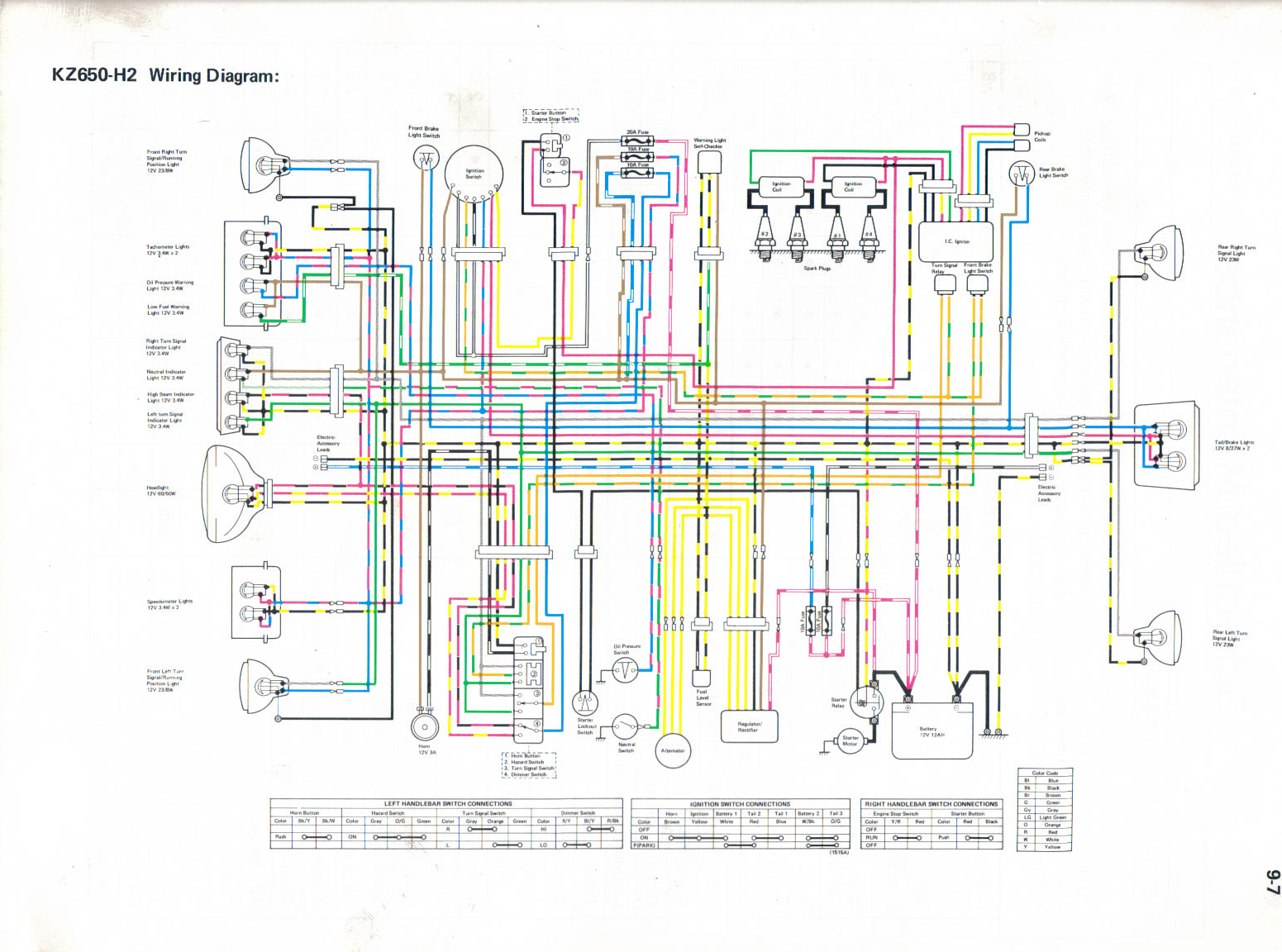 KZ650 H2 kawasaki wiring diagram motorcycle wiring diagrams \u2022 free wiring kawasaki zx9r e1 wiring diagram at alyssarenee.co