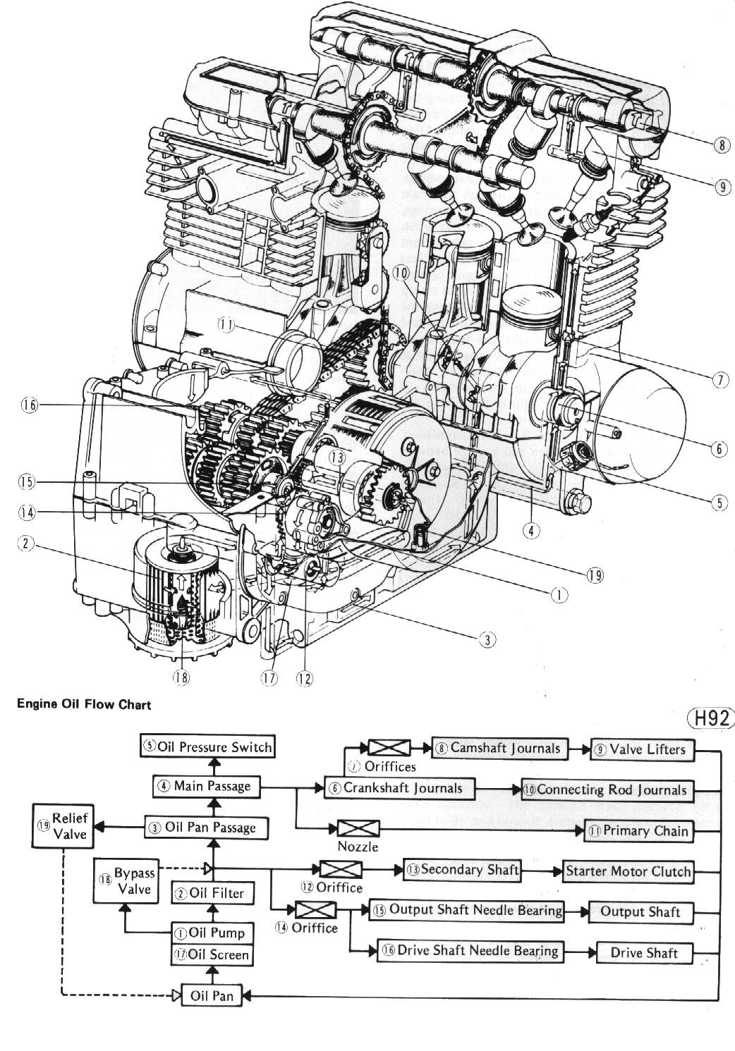 automotive wiring manual formerly official auto wiring guide containing guaranteed correct circuit diagrams covering all motor cars from 1912 to 1919 inclusive