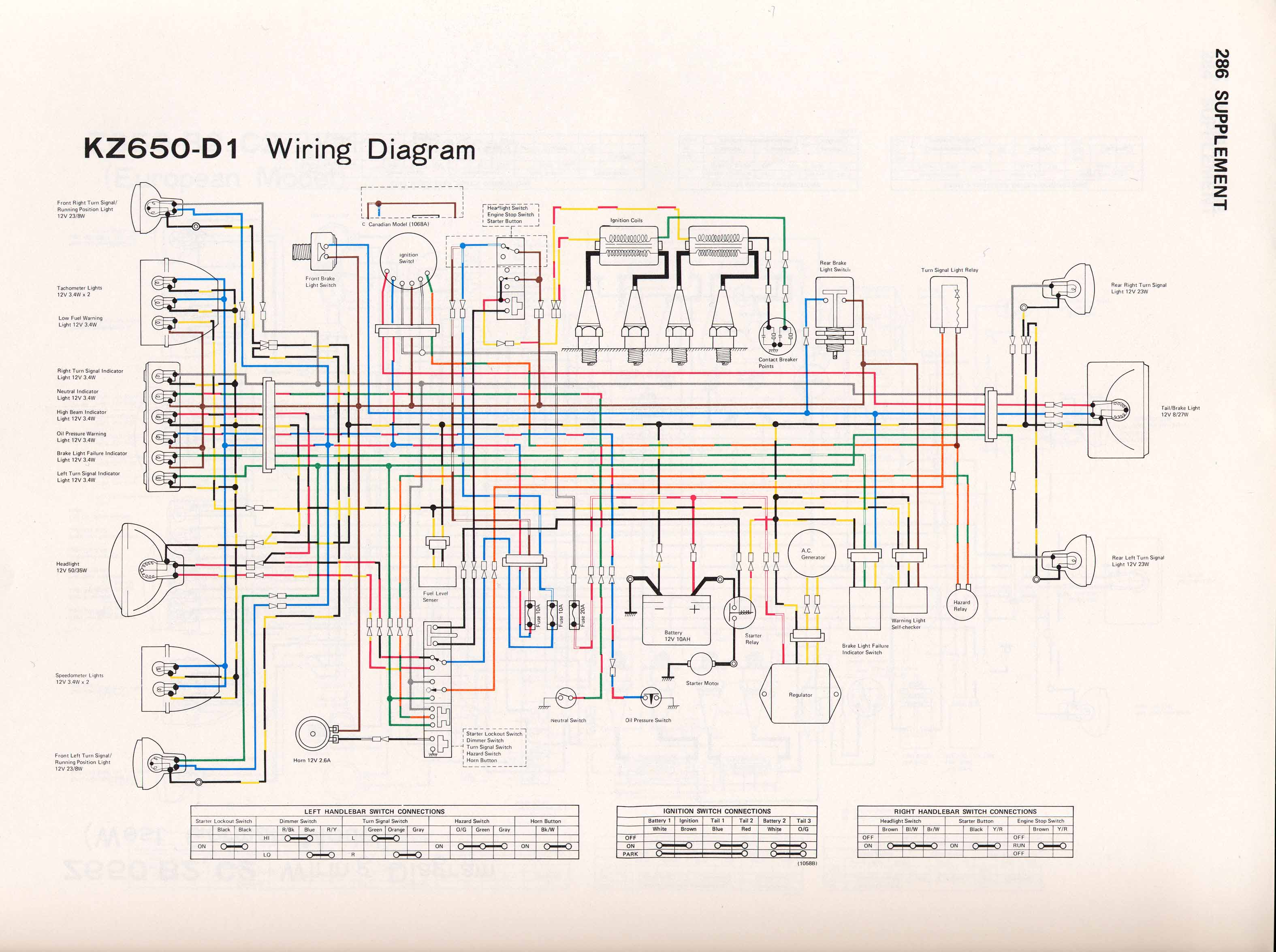 Wiring Diagram For Kawasaki Bayou 300 Z650 Center Kz650 Info Diagrams Rh Mule Diagr Klf