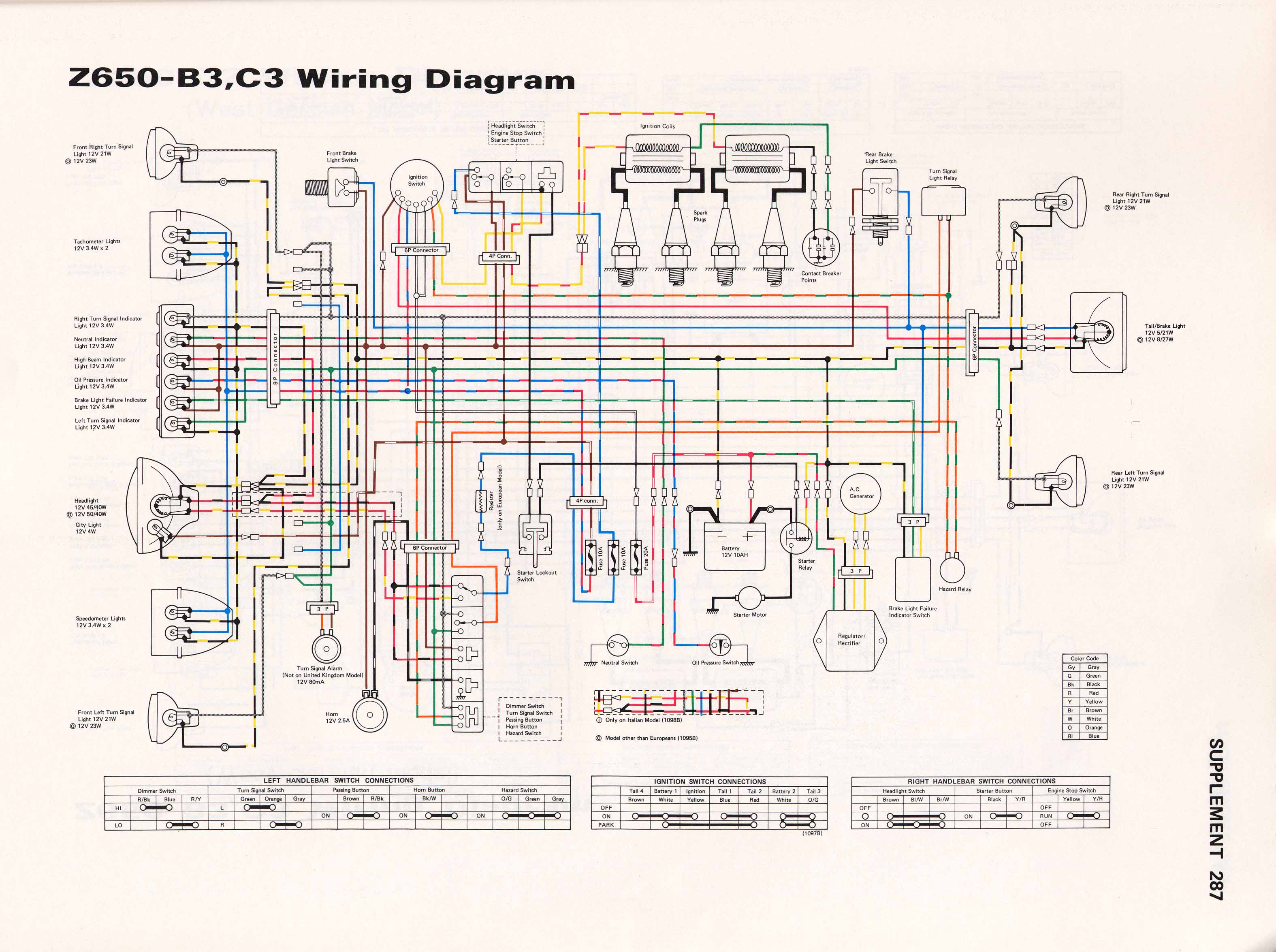 Kz650info Wiring Diagrams Kawasaki Mean Streak Diagram Z650 B3