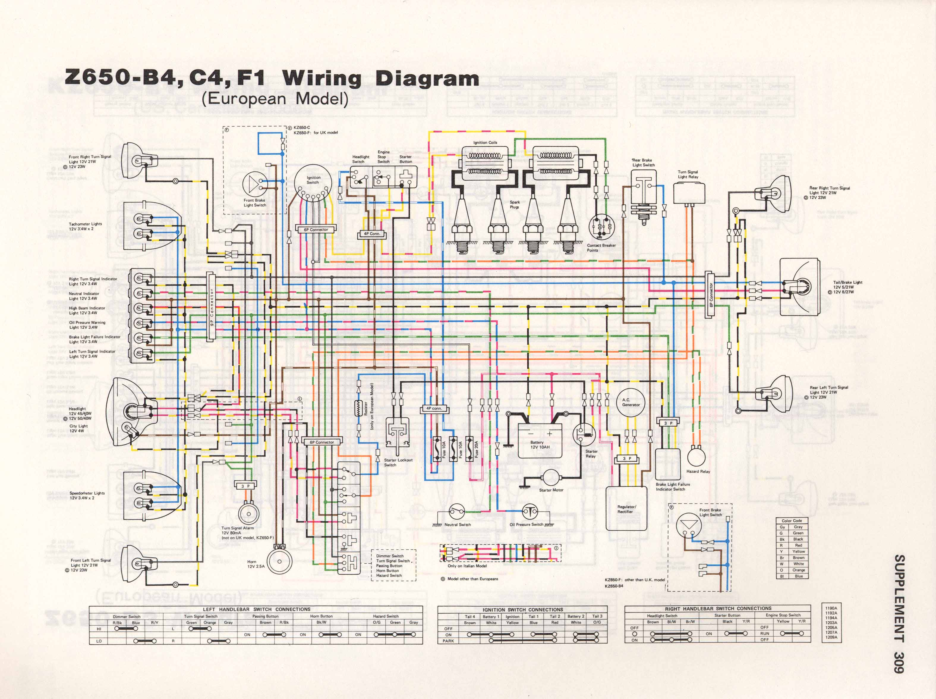 Kz650info Wiring Diagram European Plug Z650 B4c4f1 Model