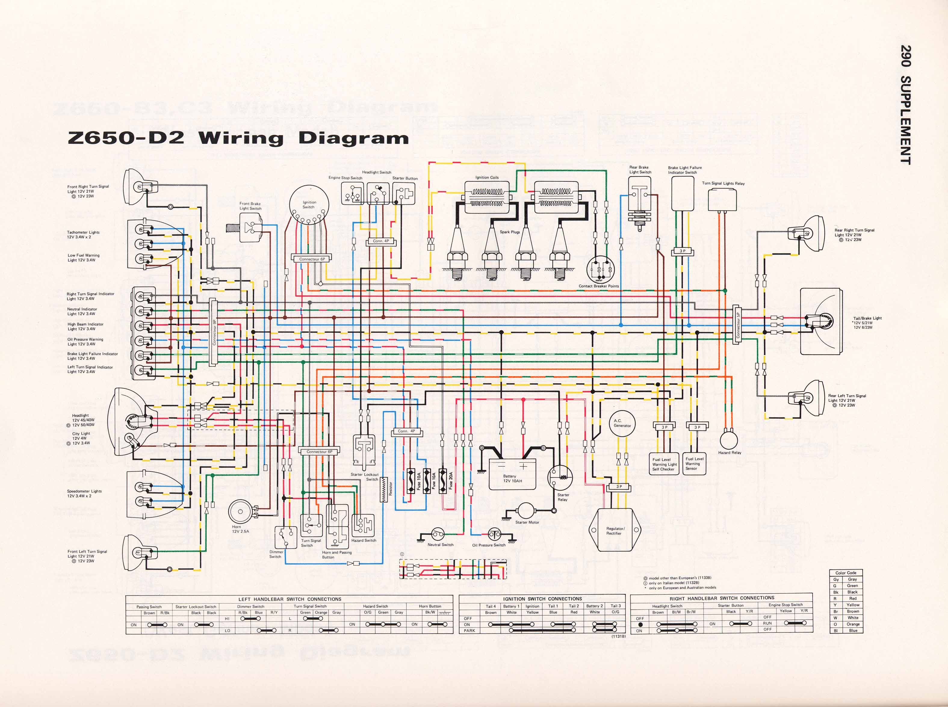 Kawasaki Z650 Wiring Diagram Circuit Symbols 636 Kz650 Colour Loom Diagrams Example Electrical Rh Cranejapan Co Zx6r